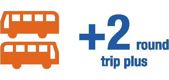 2 round trip plus